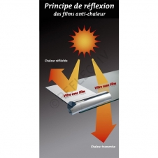 Window Films - Heat Resistant Film - SOL 150 - Protection 54% - Silver